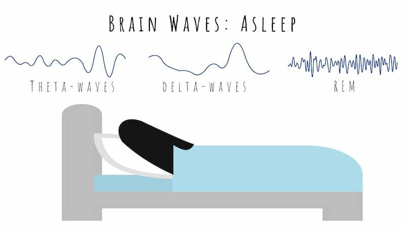 Vì sao bạn dễ bị đau đầu sau khi ngủ trưa