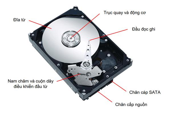 Nguyên lý hoạt động ổ cứng HDD