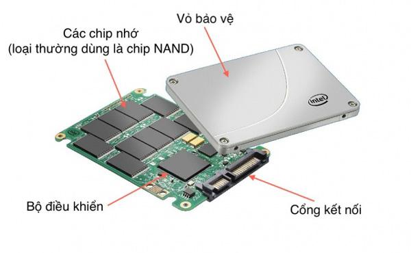 Nguyên lý hoạt động ổ cứng SSD