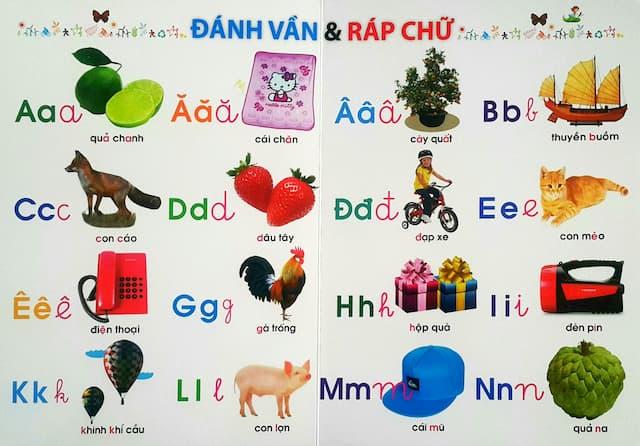 Bảng chữ cái tiếng Việt cho bé tập đọc