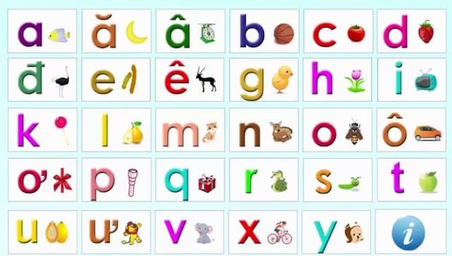 Bảng chữ cái tiếng Việt cho bé cách điệu